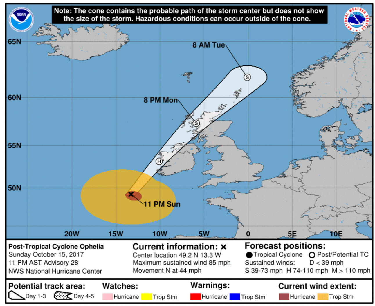 The Track of Hurricane Ophelia (October 2017)